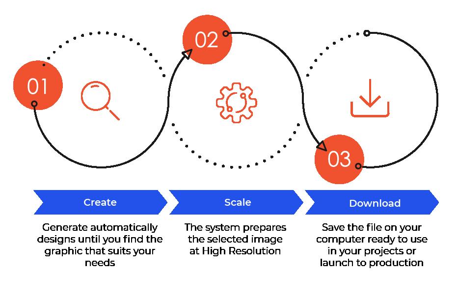 Workflow horizontal_ENG